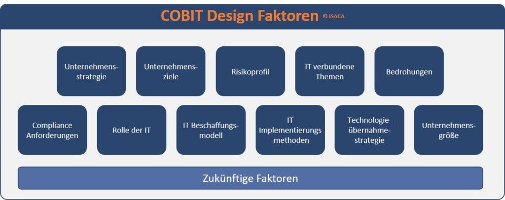 COBIT Design Faktoren